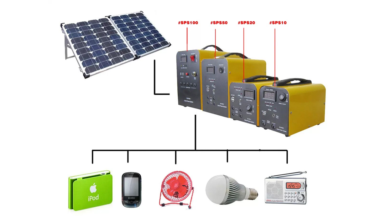 BLUETOOTH ENABLED SOLAR HOME POWER SYSTEM